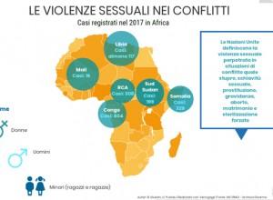 Giornata contro la violenza sessuale nei conflitti: i dati allarmanti diffusi dall'Iriad